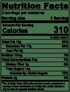 Pina Colada nutrition info