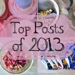 Top Blog Posts of 2013