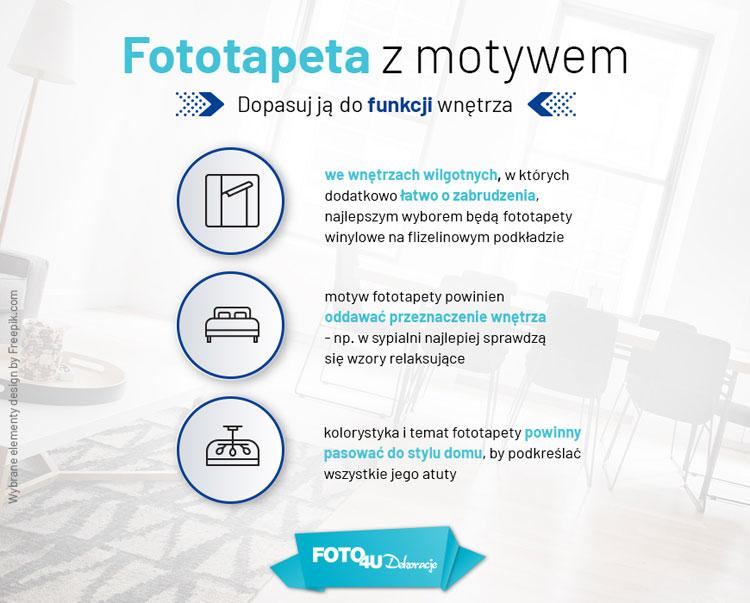 jak dopasować fototapetę do funkcji wnętrza, infografika