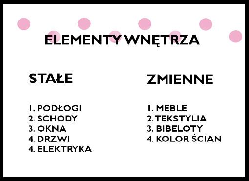 ELEMENTY WNETRZA