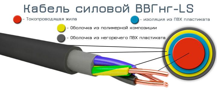 VVGNG-LS kábel