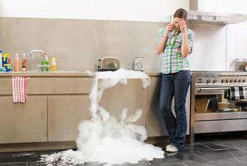утечки воды в посудомойке