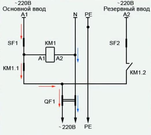 Hur AVR fungerar på en starter