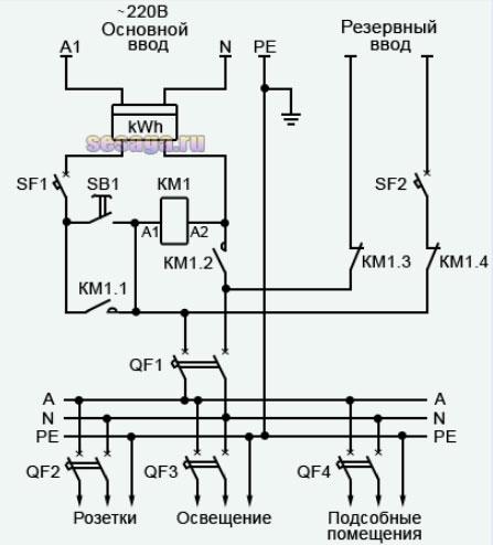 AUR-krets med generator Startknapp