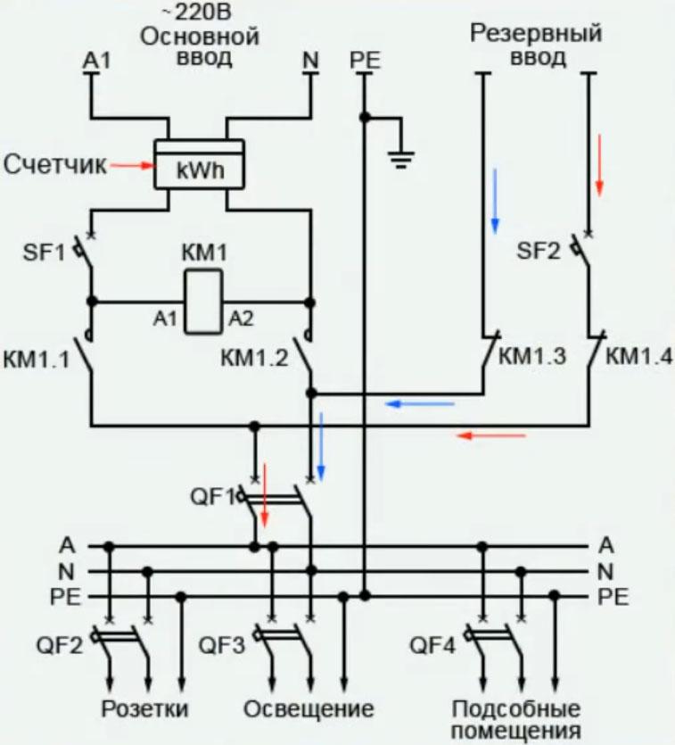 Scheme AVR för hem från generatorn med en nolltrådsbrytning