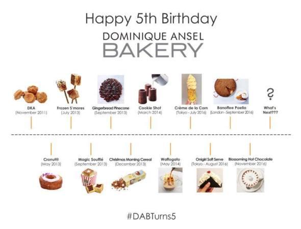 Happy 5th Birthday, DAB!