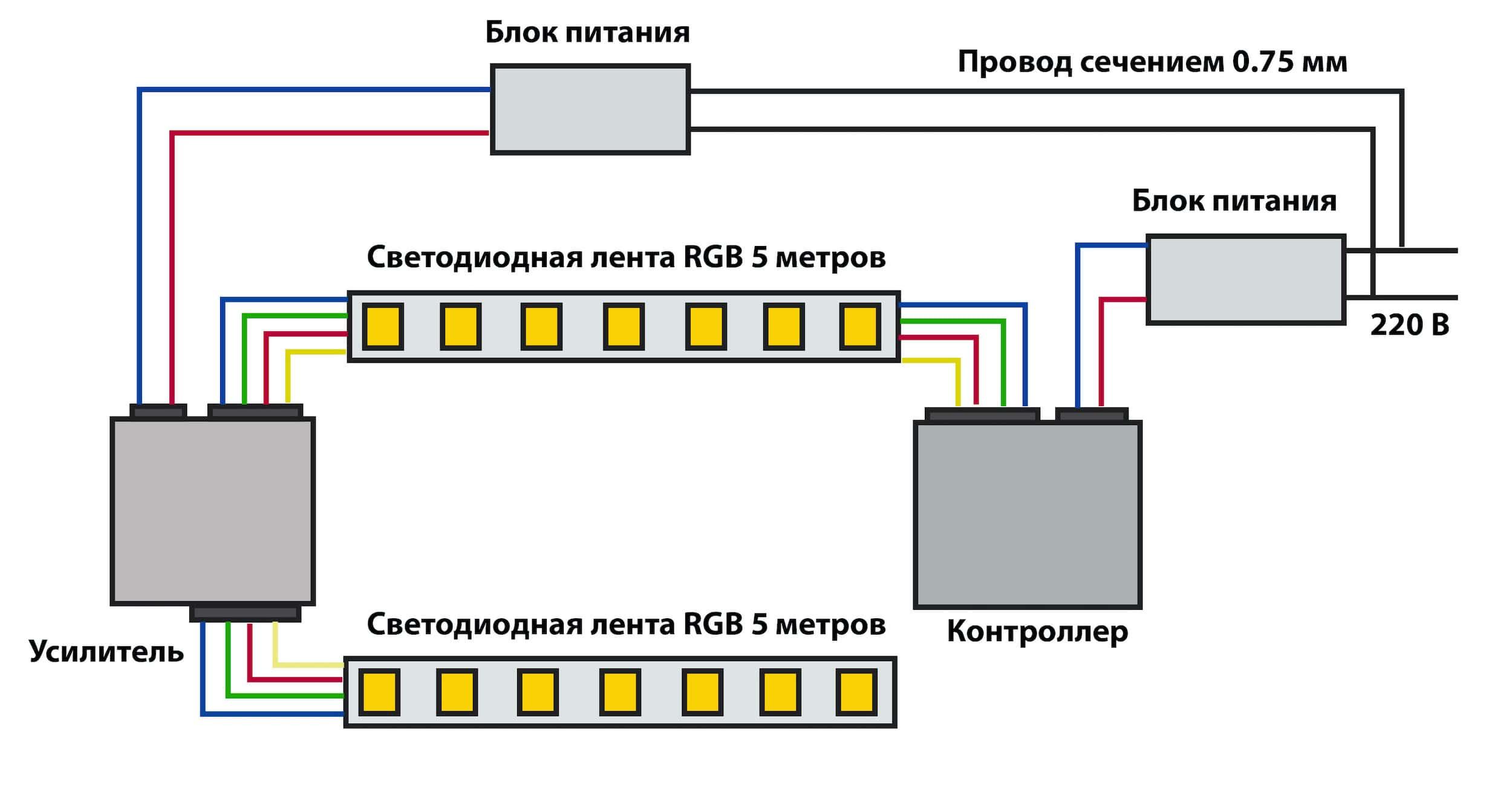 5 метрлік лента контроллеріне қосылу диаграммасы