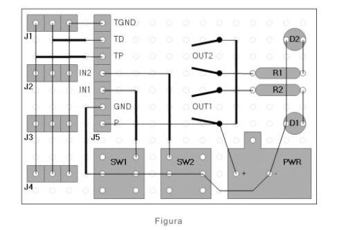 Figura sensor