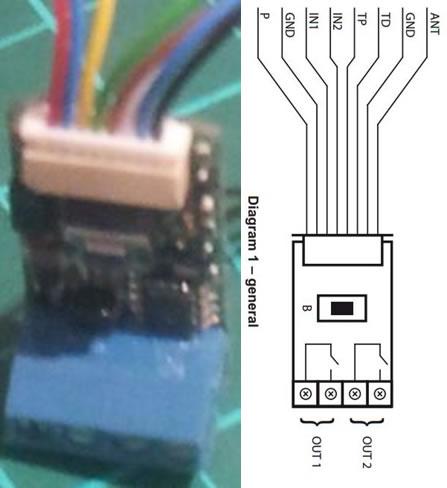 Sensor binario