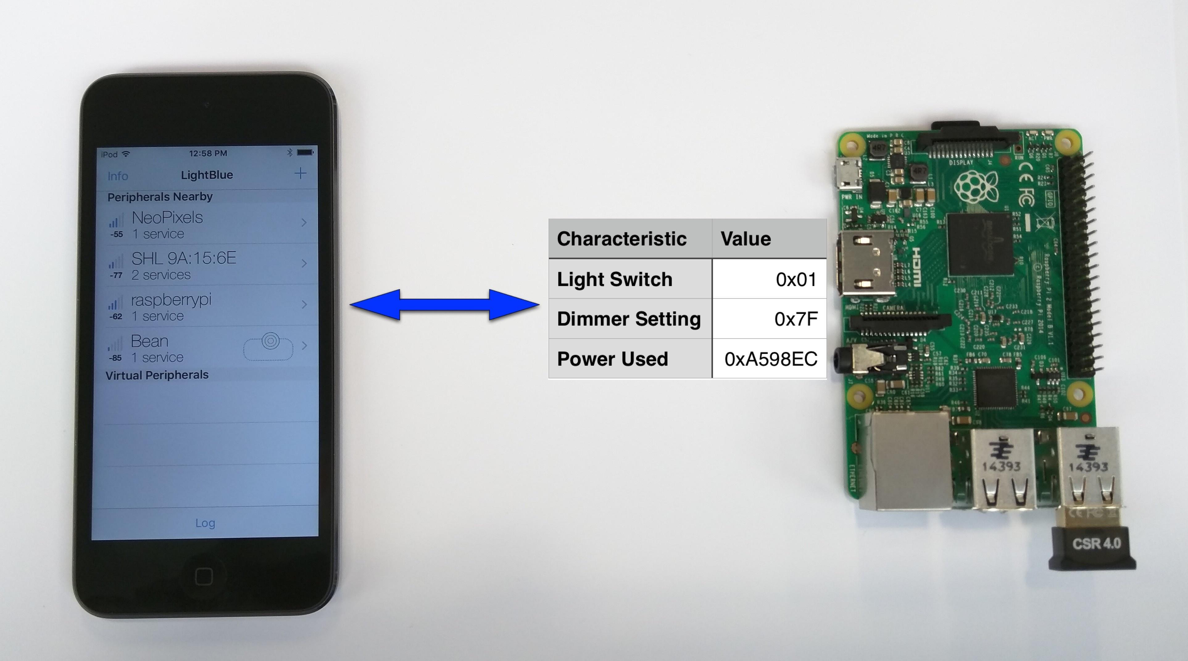 Bluetooth Light Switch
