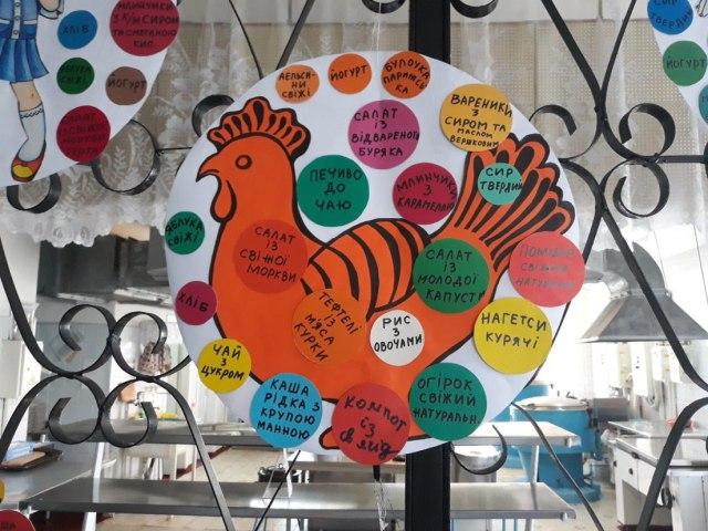У столичній школі № 119 відбулася презентація мультипрофільного харчування - b714e3e4 c1b6 43d6 a460 65b9f3bec2ea