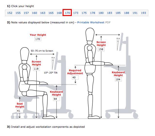 Советы Ergotron для человека ростом 170 сантиметров