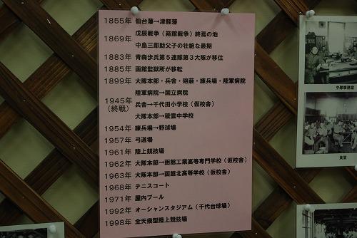 函館重砲兵大隊のあった千代台公園の歴史
