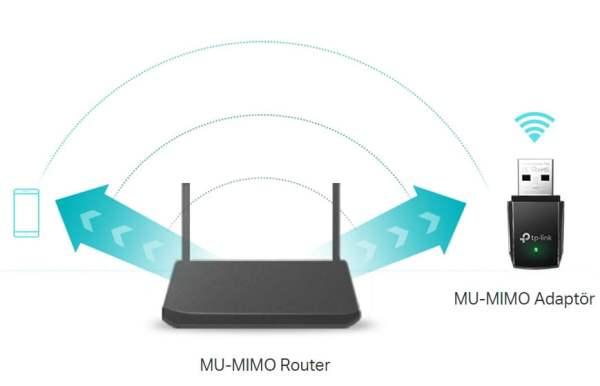 TP-Link Archer T3U AC1300 Mini Wireless MU-MIMO USB adaptör