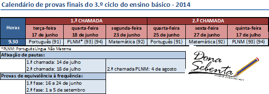 Provas finais 3 ciclo 2014 Dona Sebenta