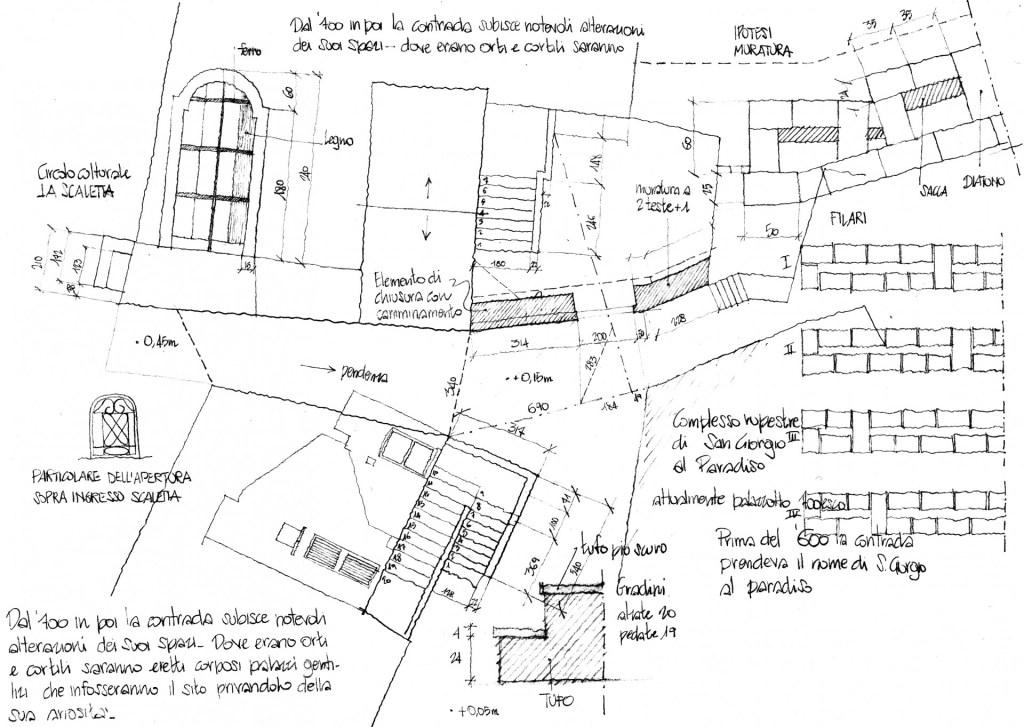 disegno a mano libera per il rilievo dei Sassi di Matera   Donato Locantore