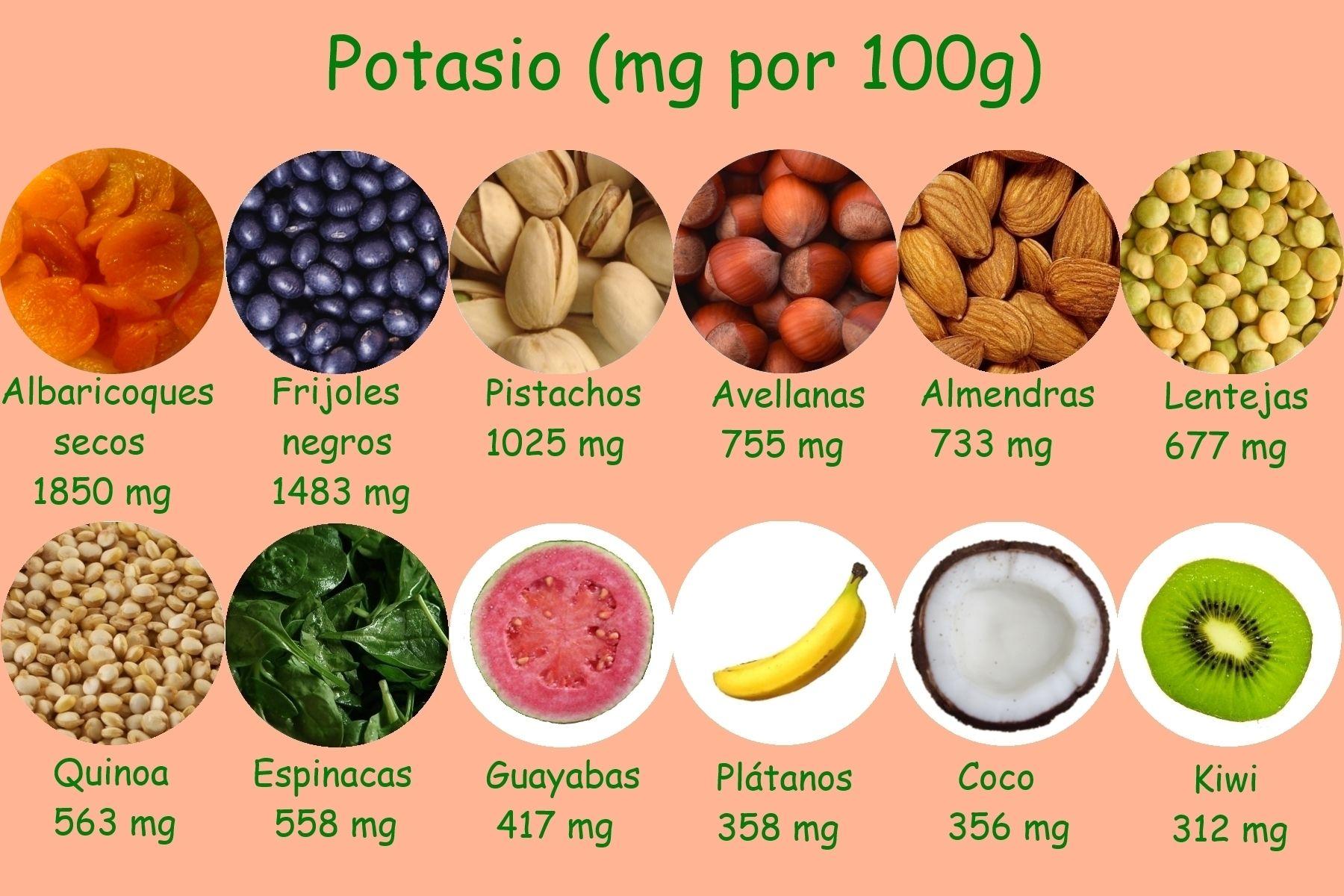 Ojo con el potasio donavida tu blog sobre la for Alimentos prohibidos para insuficiencia renal