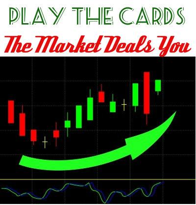 Investing Wisdom - Stock Market Trends