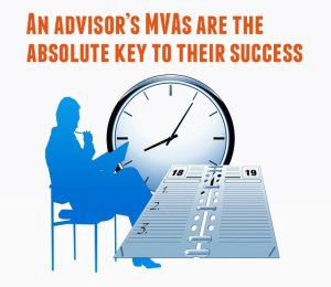 Most Valuable Activities for Financial Advisor - Business Growth