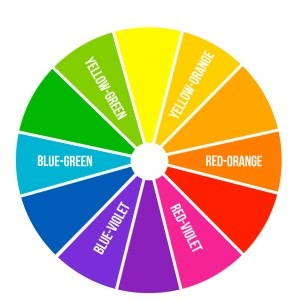 The color wheel with the tertiary colors!
