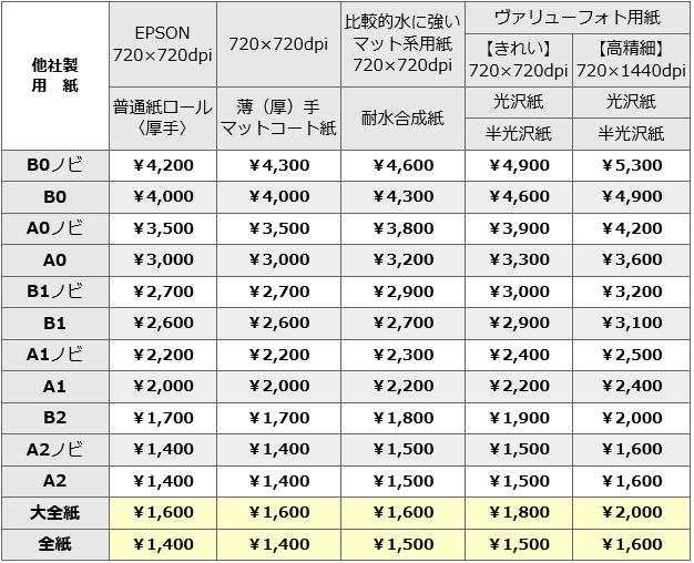 イーワン・ヴァリュープリント価格