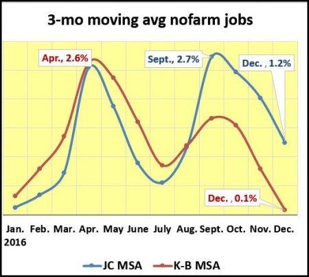 metro-jobs