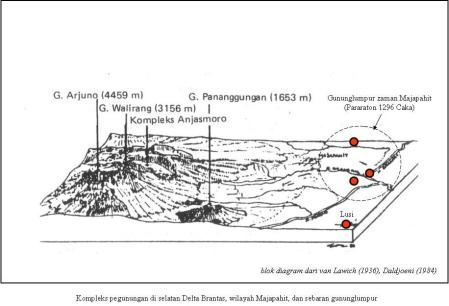Kompleks pegunungan di selatan Delta Brantas, wilayah Majapahit dan sebaran Gunung Lumpur