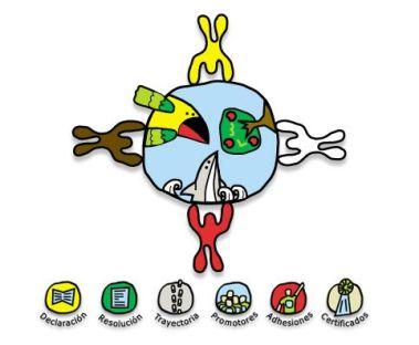 Diseño de logotipo para proyecto Gurelurra