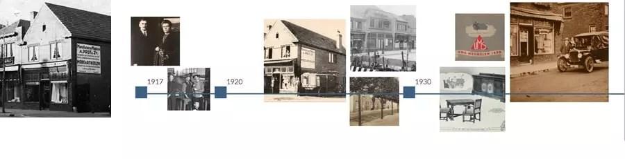 Geschiedenis-tijdslijn1
