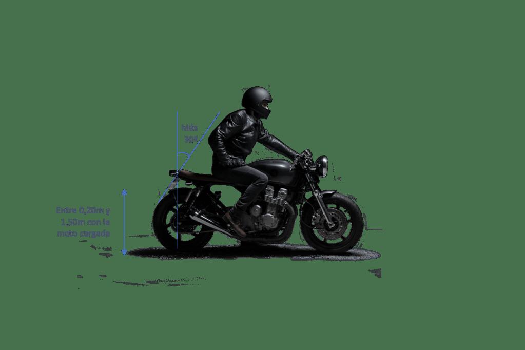 Altura mínima matrícula moto
