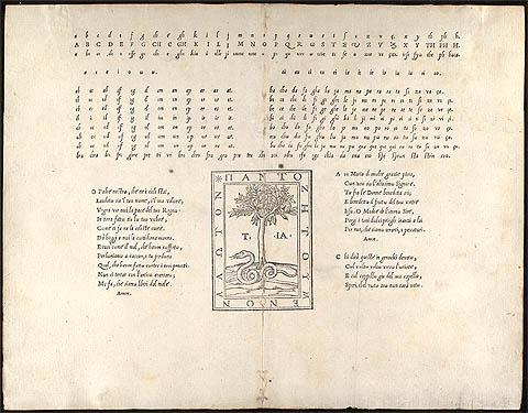 Arrighi type specimen sheet