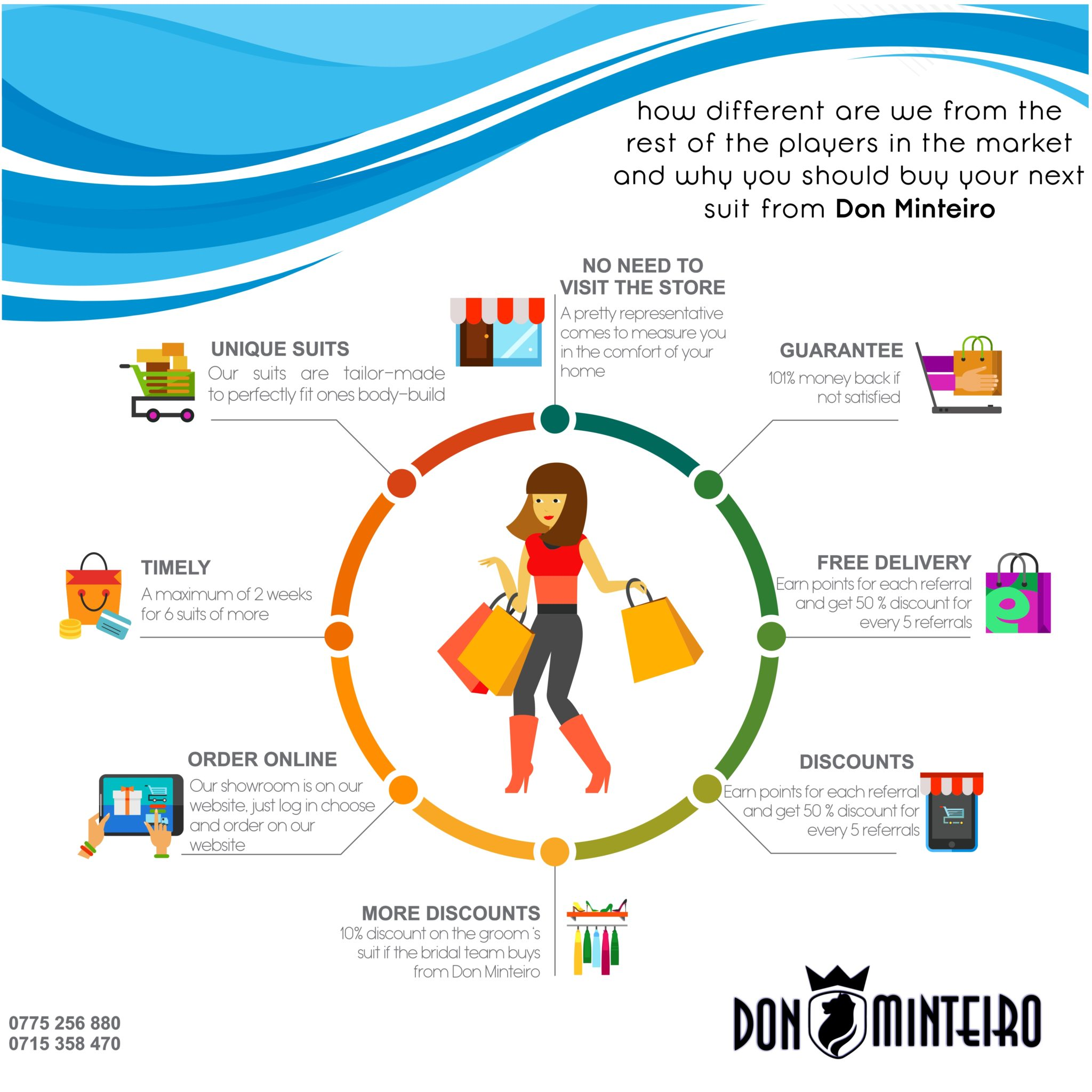 Reasons why you should buy from Don Minteiro