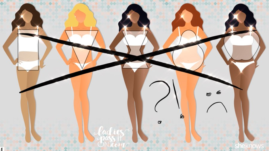 HOW TO DRESS FOR YOUR BODY SHAPE/ WEAR WHATEVER YOU LIKE