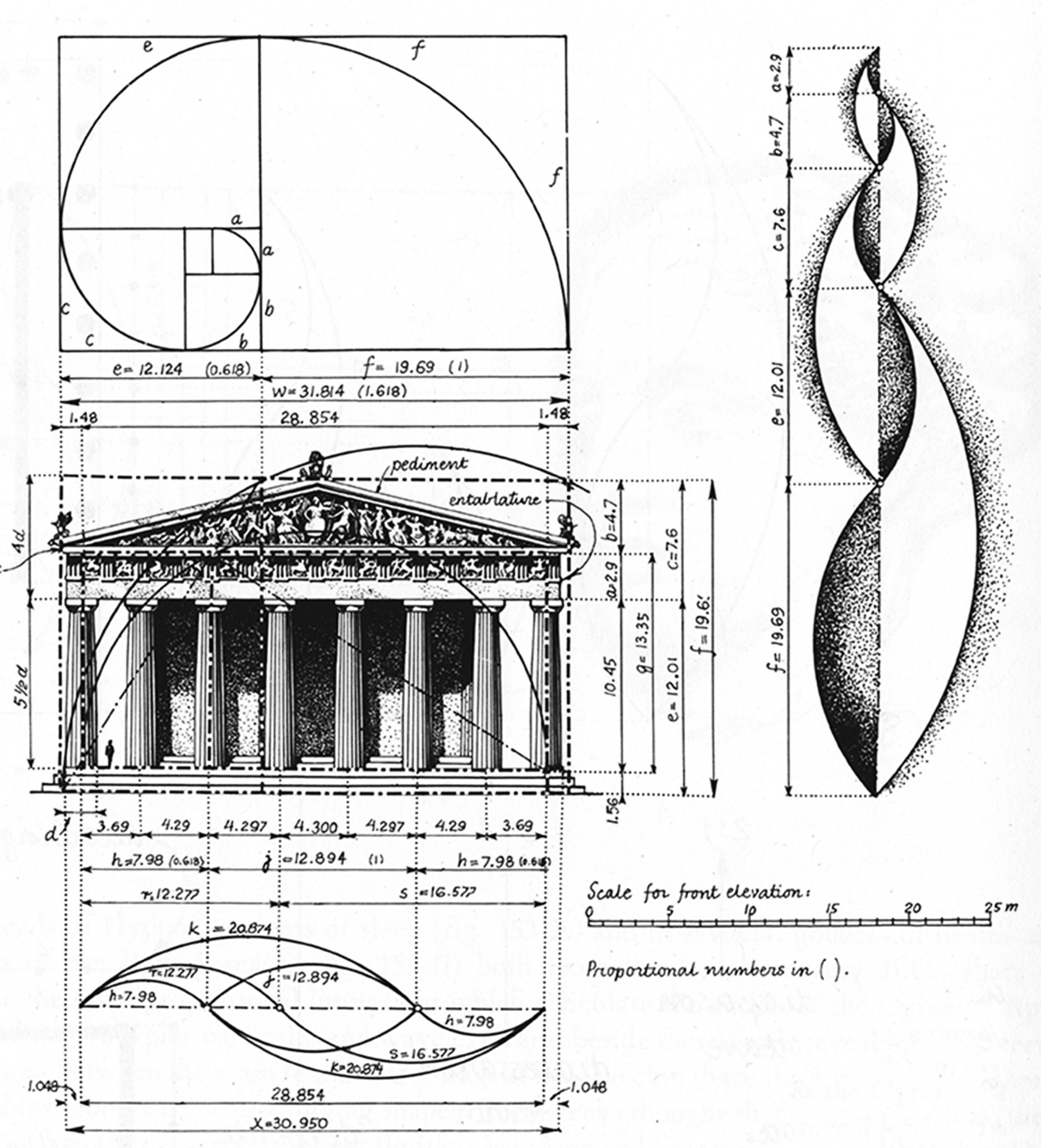 Proportion And Scale Their Application In Architecture