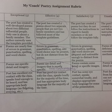 Here's the rubric, assessed at the end, post-edits.