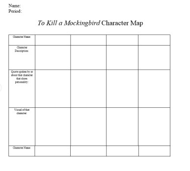 Character maps to organize characters in To Kill a Mockingbird