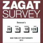 Zagat Survey Results!