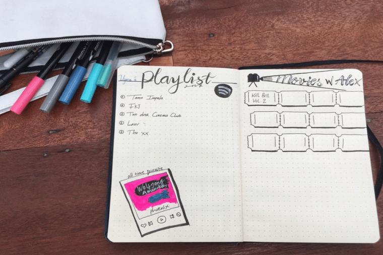 layout cơ bản bullet journal