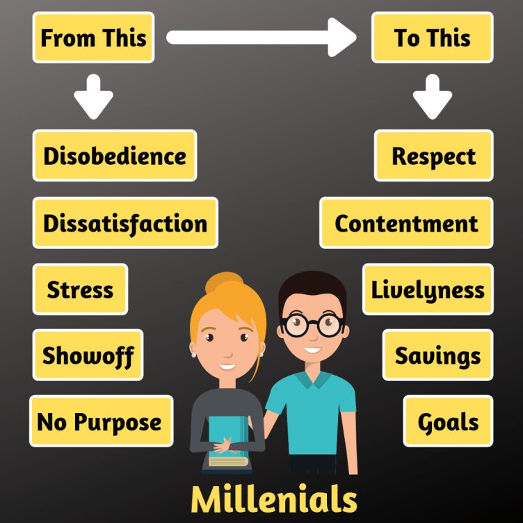 Millennial Mindset Development Program