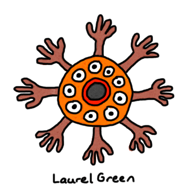 a drawing of a circular thing with lots of hands and eyes