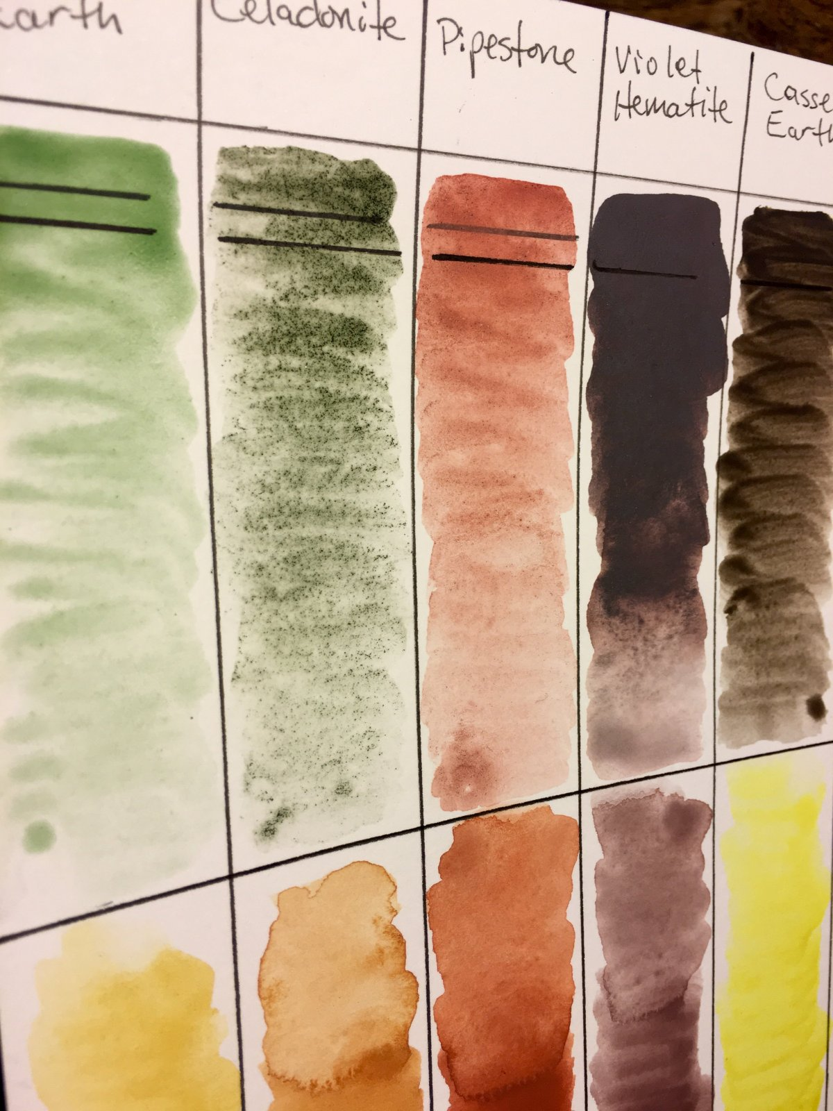 Fresh watercolor swatch of Greenleaf & Blueberry watercolors, Celadonite, Pipestone, Violet Hermatite, Close-up