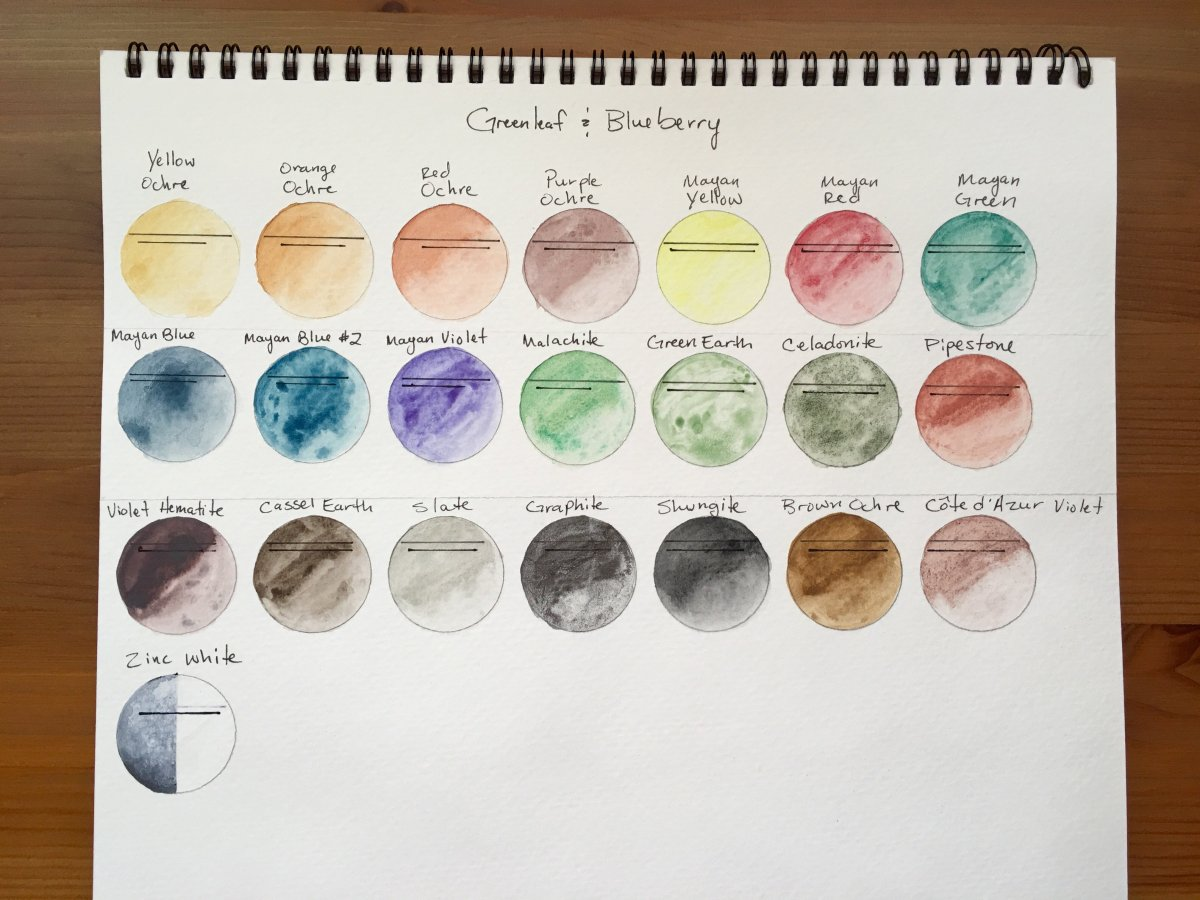 Fresh watercolor swatch of Greenleaf & Blueberry watercolors, more diluted swatches