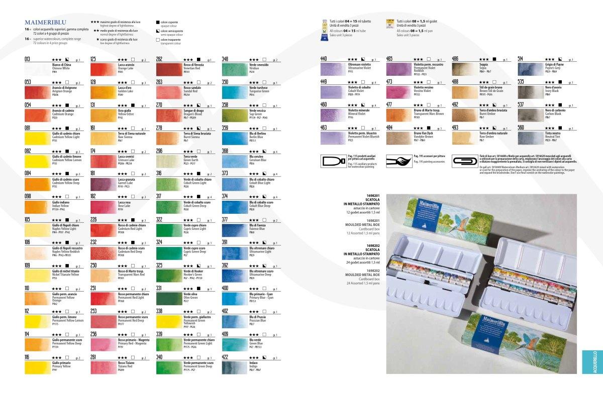 MaimeriBlu watercolor chart