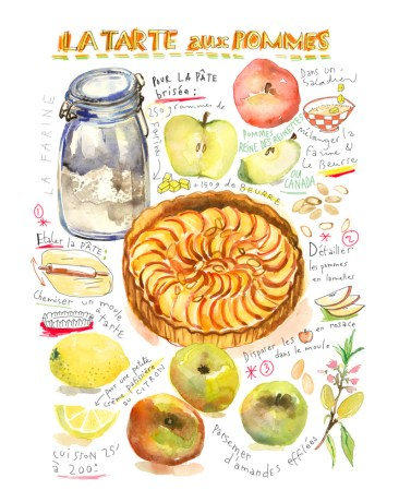 #Doodlewash - Watercolor illustration by Lucile Prache (Lucile's Kitchen) of La Tarte aux Pommes recipe #WorldWatercolorGroup