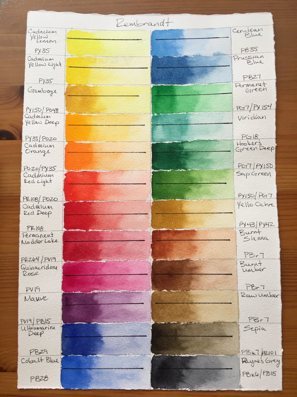 Royal Talens- Rembrandt Professional Deluxe Watercolor Box Set- 24 half pans with red sable size 6 brush, watercolour swatch
