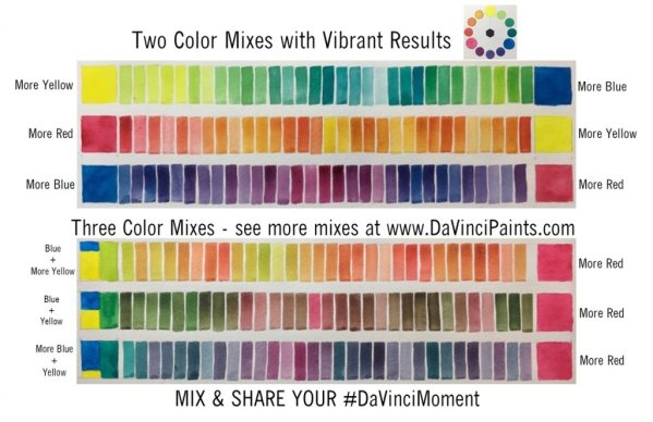 Jane Blundell Color Wheel Da Vinci Watercolor Mixing Chart