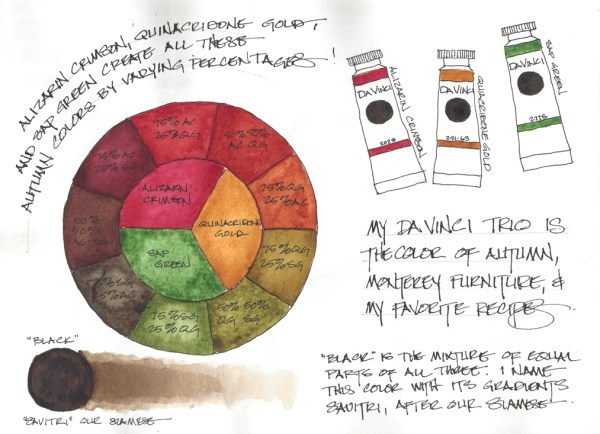 Katie Powell Monterey Da Vinci Watercolor Trio Color Wheel