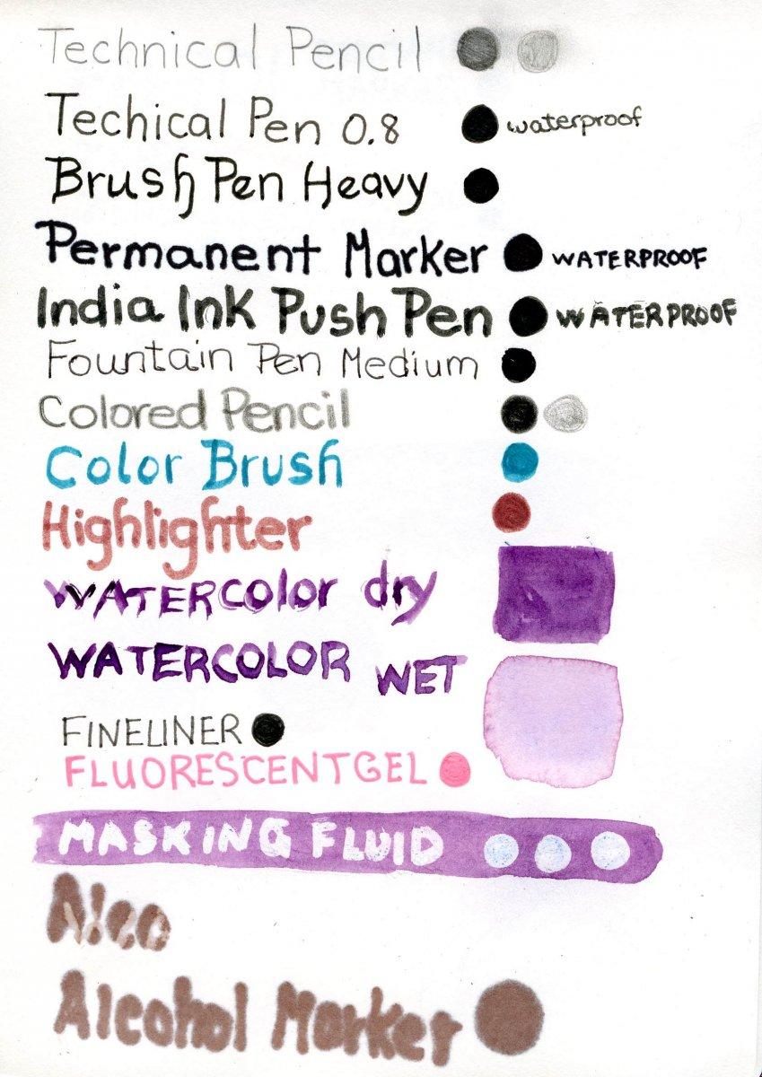 Pen & Pencil Test - Report & Art Book