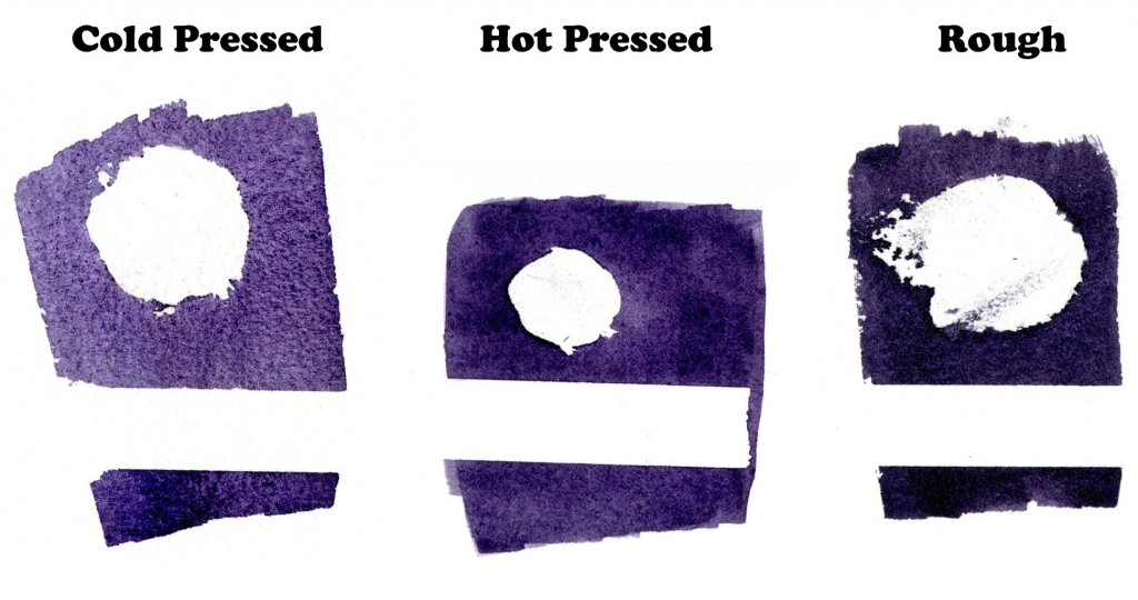 The Collection Cold Pressed Hot Pressed and Rough Watercolor Painting Examples