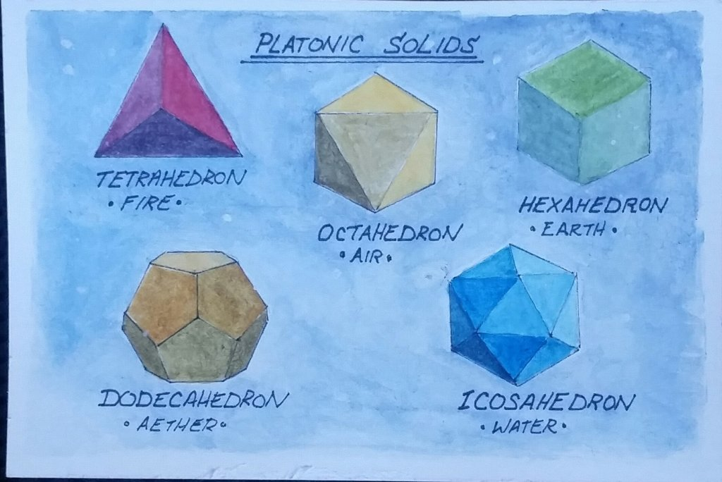 Prompt: Geometric Platonic Solids